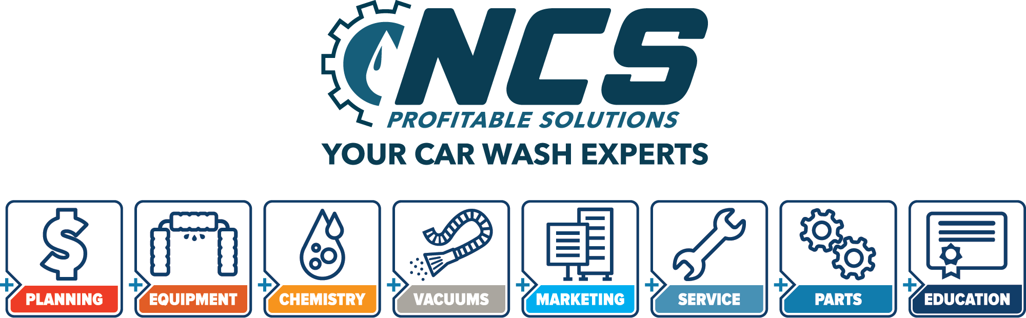ncs partners in profit_logo